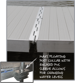 Max Docks Systems